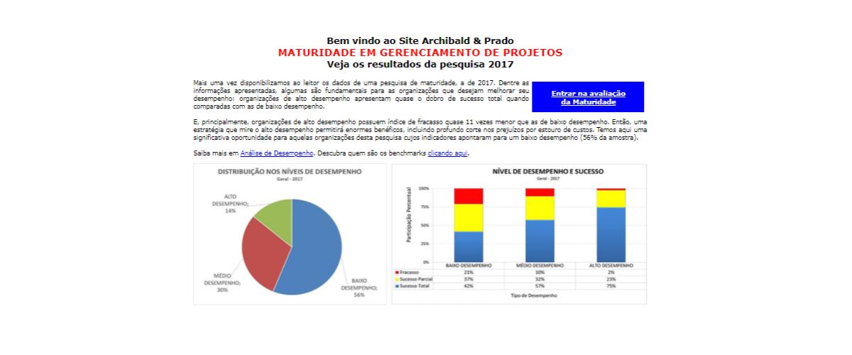 Publicado os resultados do MMGP do Prof. Darcy Prado