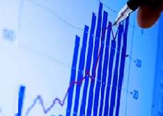 PRAZO AGREGADO  Análise de desempenho em prazos com medições em GVA